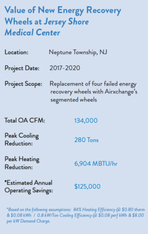 Energy recovery wheel savings in Jersey Shore Medical Center